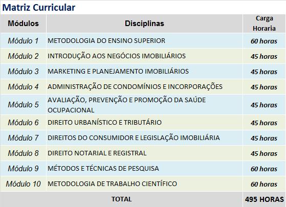 GESTAO DE NEGOCIOS IMOBILIARIOS MATRIZ
