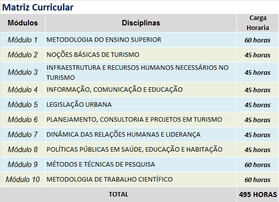 GESTAO E PROJETOS EM TURISMO MATRIZ