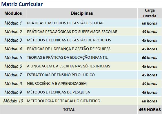 GESTAO EDUCACIONAL E EDUCACAO INFANTIL - matriz