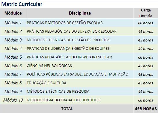 GESTAO EDUCACIONAL E INSPECAO ESCOLAR - grade