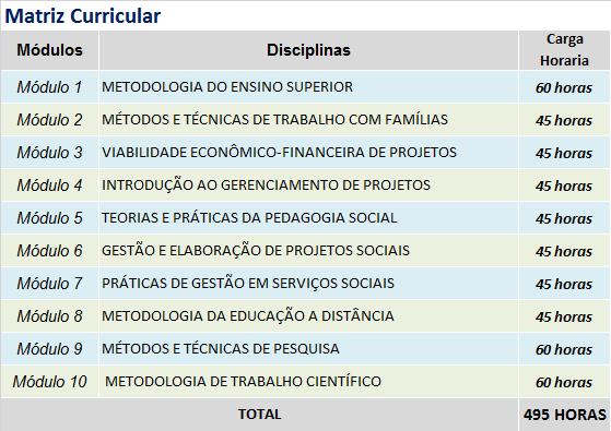 PEDAGOGIA SOCIAL E ELABORACAO DE PROJETOS - matriz