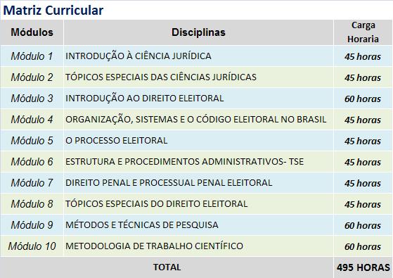 DIREITO ELEITORAL MATRIZ