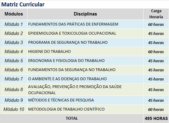 ENFERMAGEM DO TRABALHO matriz