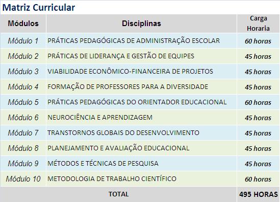 ADMINISTRACAO ESCOLAR E ORIENTACAO EDUCACIONAL - grade