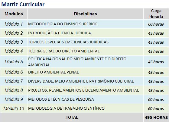 DIREITO AMBIENTAL MATRIZ