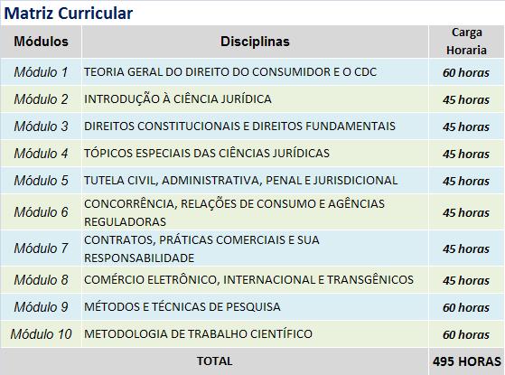 DIREITO DO CONSUMIDOR MATRIZ