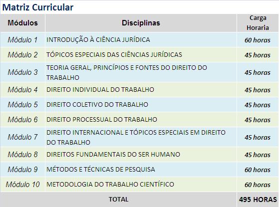 DIREITO DO TRABALHO - matriz
