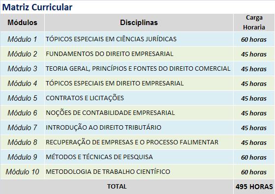 DIREITO EMPRESARIAL MATRIZ