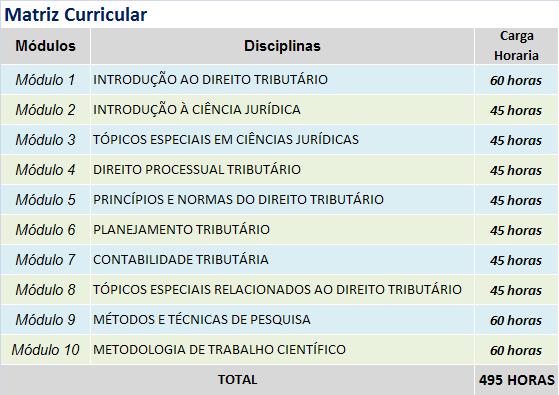 DIREITO TRIBUTARIO MATRIZ