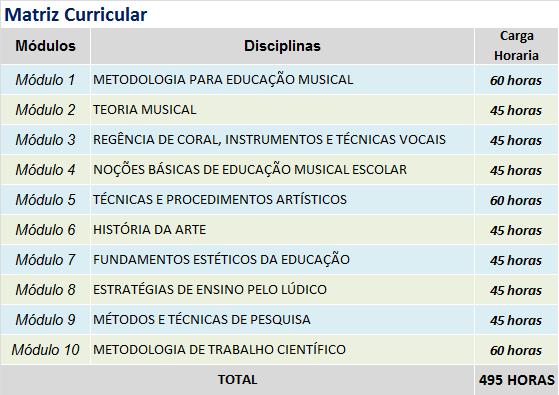 EDUCACAO MUSICAL E ENSINO DE ARTES matriz