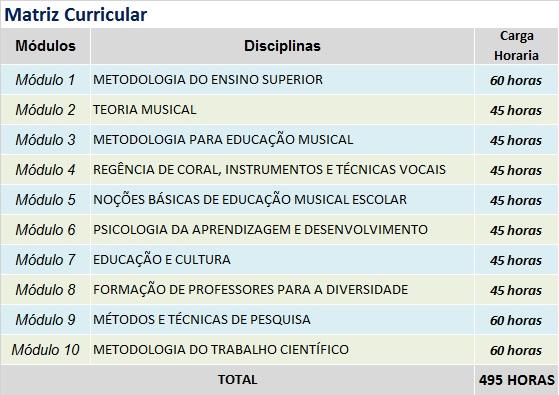 EDUCACAO MUSICAL - matriz