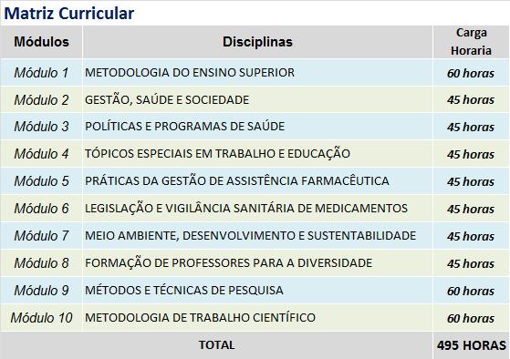 GESTAO DE ASSISTENCIA FARMACEUTICA - matriz