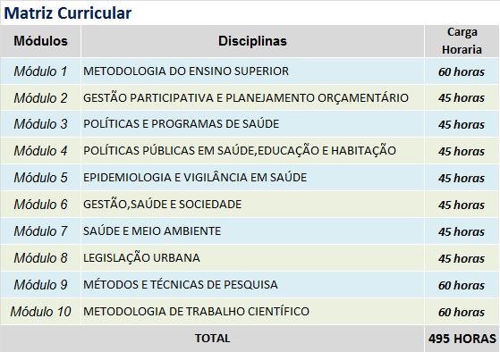 GESTAO DE SAUDE PUBLICA E MEIO AMBIENTE matriz