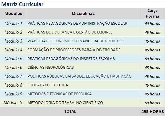 matriz curricular - ADMINISTRACAO E INSPECAO ESCOLAR