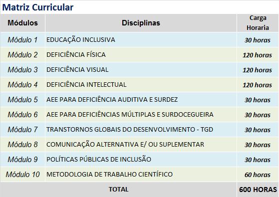 AEE ATENDIMENTO EDUCACIONAL ESPECIALIZADO MATRIZ