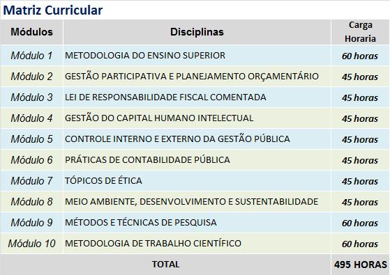 CONTABILIDADE PUBLICA E LEI DE RESPONSABILIDADE FISCAL MATRIZ
