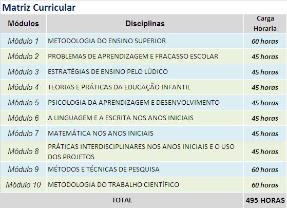 DOCENCIA NA EDUCACAO INFANTIL E ANOS INICIAIS matriz