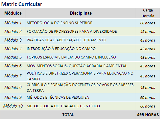EDUCACAO DO CAMPO - matriz
