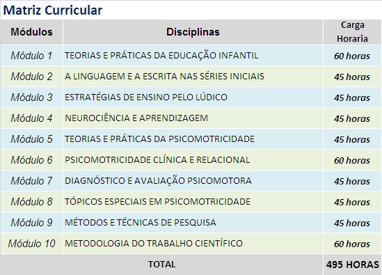 EDUCACAO INFANTIL E PSICOMOTRICIDADE CLINICA - grade