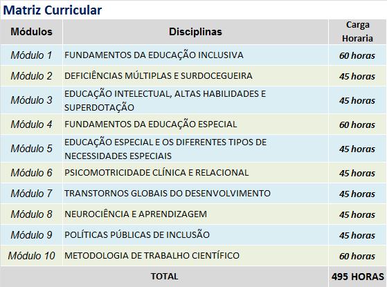 EDUCACAO INFANTIL ESPECIAL E POLITICAS DE INCLUSAO MATRIZ