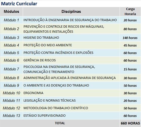 ENGENHARIA DE SEGURANCA DO TRABALHO - MATRIZ
