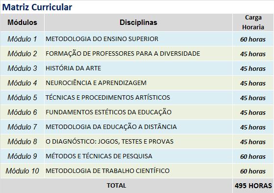 ENSINO DE ARTES TECNICAS E PROCEDIMENTOS matriz