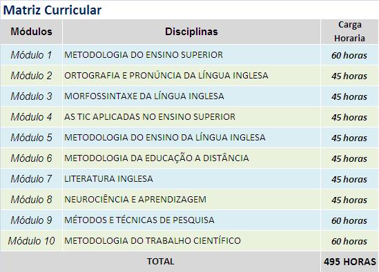 ENSINO DE LINGUA INGLESA - matriz