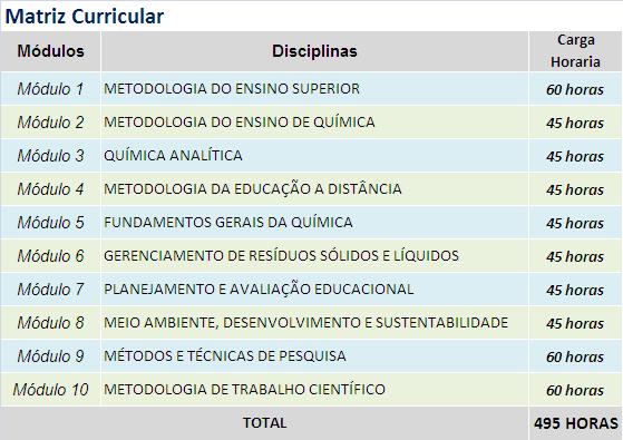 ENSINO DE QUIMICA - matriz