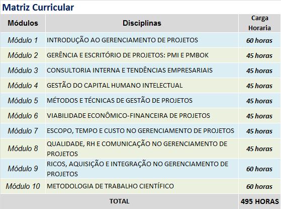 GERENCIAMENTO DE PROJETOS MATRIZ