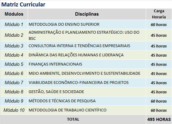 GESTAO DE NEGOCIOS MATRIZ