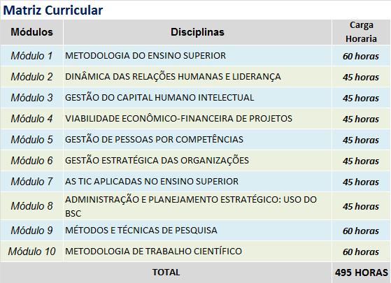 GESTAO DE PESSOAS MATRIZ