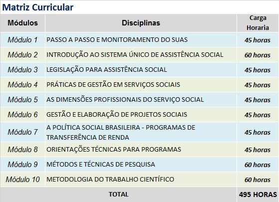 GESTAO DO SUAS - SISTEMA UNICO DE ASSISTENCIA SOCIAL - matriz