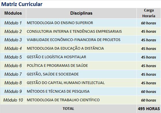 GESTAO E LOGISTICA HOSPITALAR - matriz