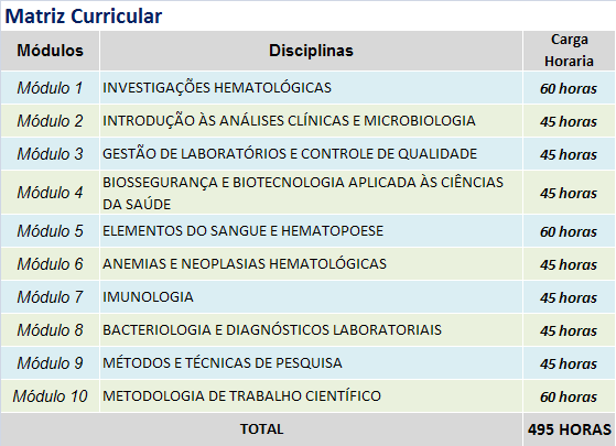 HEMATOLOGIA MATRIZ