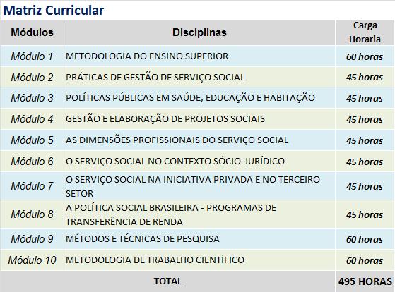 INSTRUMENTALIDADE DO SERVICO SOCIAL - matriz
