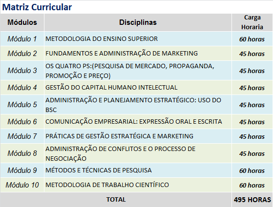 MARKETING E GESTAO ESTRATEGICA MATRIZ