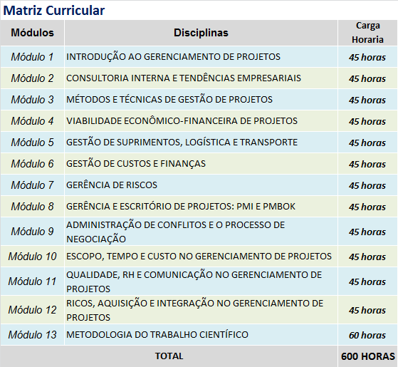 MBA EXECUTIVO EM GERENCIAMENTO DE PROJETOS MATRIZ