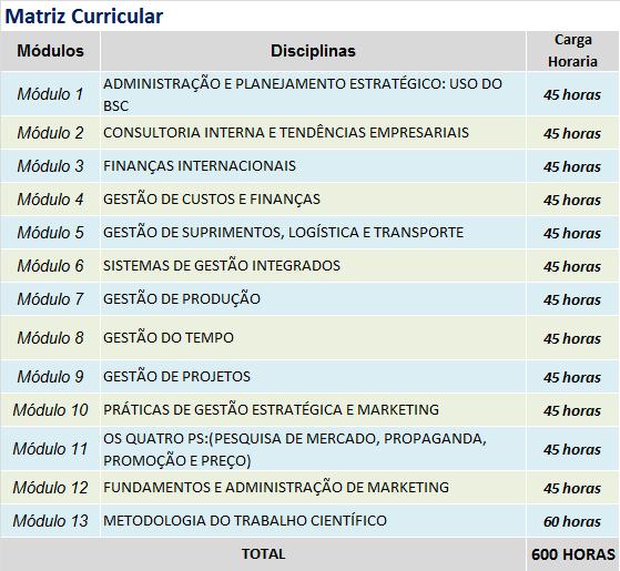 MBA EXECUTIVO EM GESTAO DE NEGOCIOS E MARKETING MATRIZ