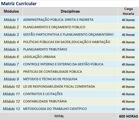 MBA EXECUTIVO EM GESTAO PUBLICA MATRIZ