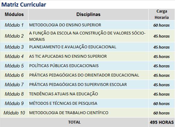 ORIENTACAO EDUCACIONAL MATRIZ