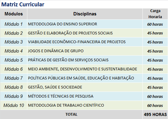 POLITICAS PUBLICAS GESTAO E SERVICOS SOCIAIS - matriz