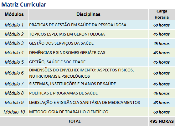 SAUDE DO IDOSO E GERONTOLOGIA matriz