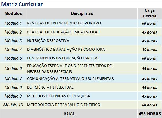 TREINAMENTO DESPORTIVO E EDUCAÇÃO ESPECIAL MATRIZ