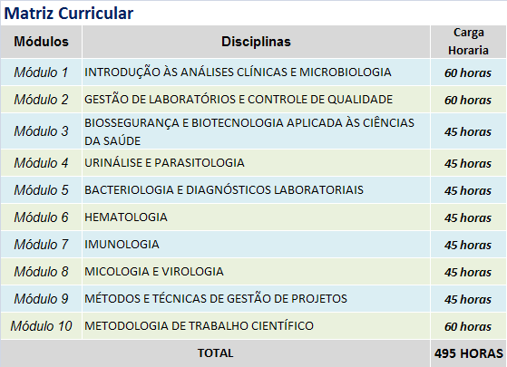 ANALISES CLINICAS E MICROBIOLOGIA MATRIZ