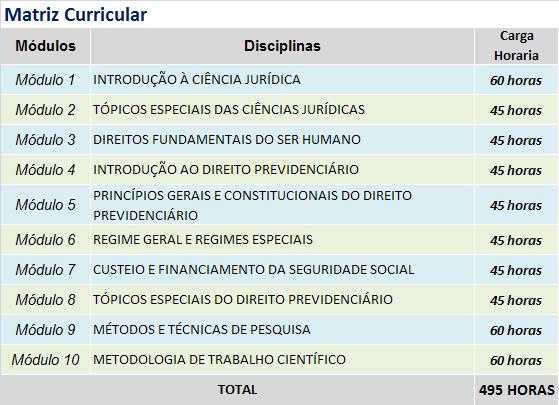 DIREITO PREVIDENCIARIO MATRIZ
