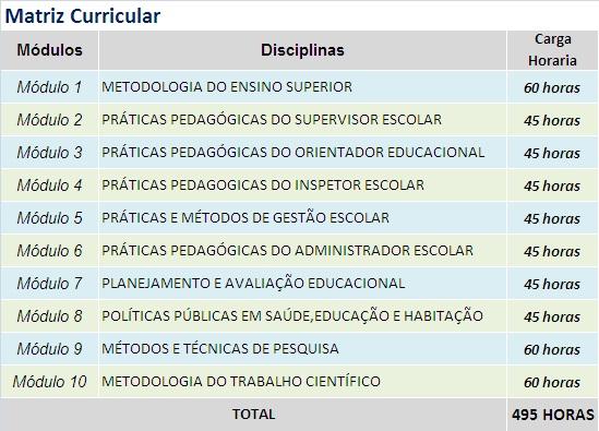GESTAO ESCOLAR INTEGRADA E PRATICAS PEDAGOGICAS - matriz