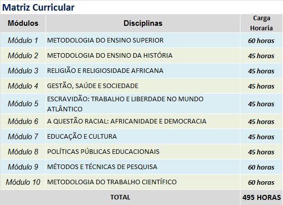 HISTORIA E CULTURA AFRO BRASILEIRA 495HS matriz