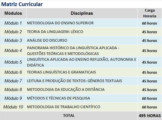 LINGUISTICA APLICADA NA EDUCACAO MATRIZ
