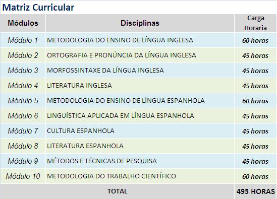 METODOLOGIA DO ENSINO DA LINGUA INGLESA E ESPANHOLA - cabecalho