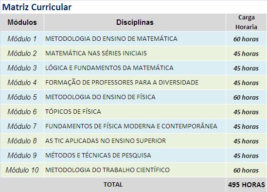 METODOLOGIA DO ENSINO DE MATEMATICA E FISICA - grade
